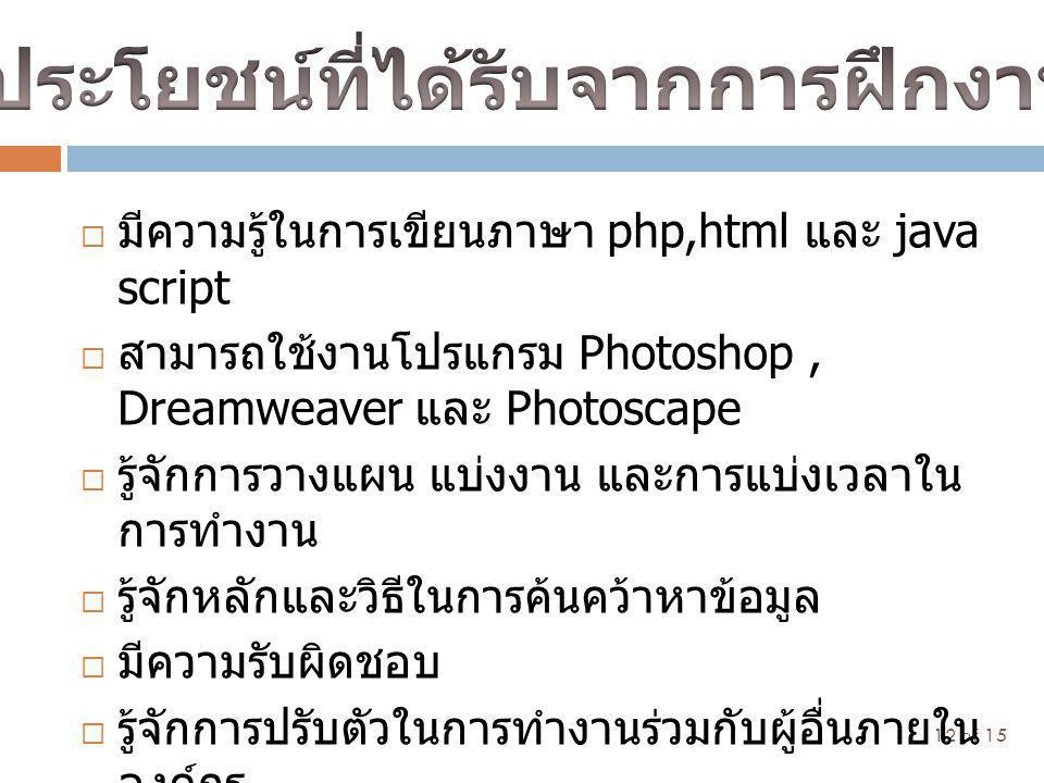 12 of 15  มีความรู้ในการเขียนภาษา php,html และ java script  สามารถใช้งานโปรแกรม Photoshop, Dreamweaver และ Photoscape  รู้จักการวางแผน แบ่งงาน และก
