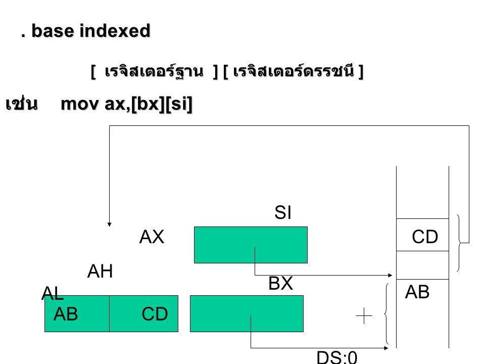. relative base indexed ตำแหน่งข้อมูล [ เรจิสเตอร์ฐาน +- นิพจน์ค่าคงที่ ] [ เรจิ สเตอร์ดรรชนี +- นิพจน์ค่าคงที่ ] หรือ [ เรจิสเตอร์ฐาน +- นิพจน์ค่าคงที่ ] [ เรจิสเตอร์ดรรชนี +- นิพจน์ค่าคงที่ ] [ เรจิสเตอร์ฐาน +- นิพจน์ค่าคงที่ ] [ เรจิสเตอร์ดรรชนี +- นิพจน์ค่าคงที่ ] เช่น mov ax,myvar[bx][si] AB CD AX AH AL BX AB CD SI DS:myv ar