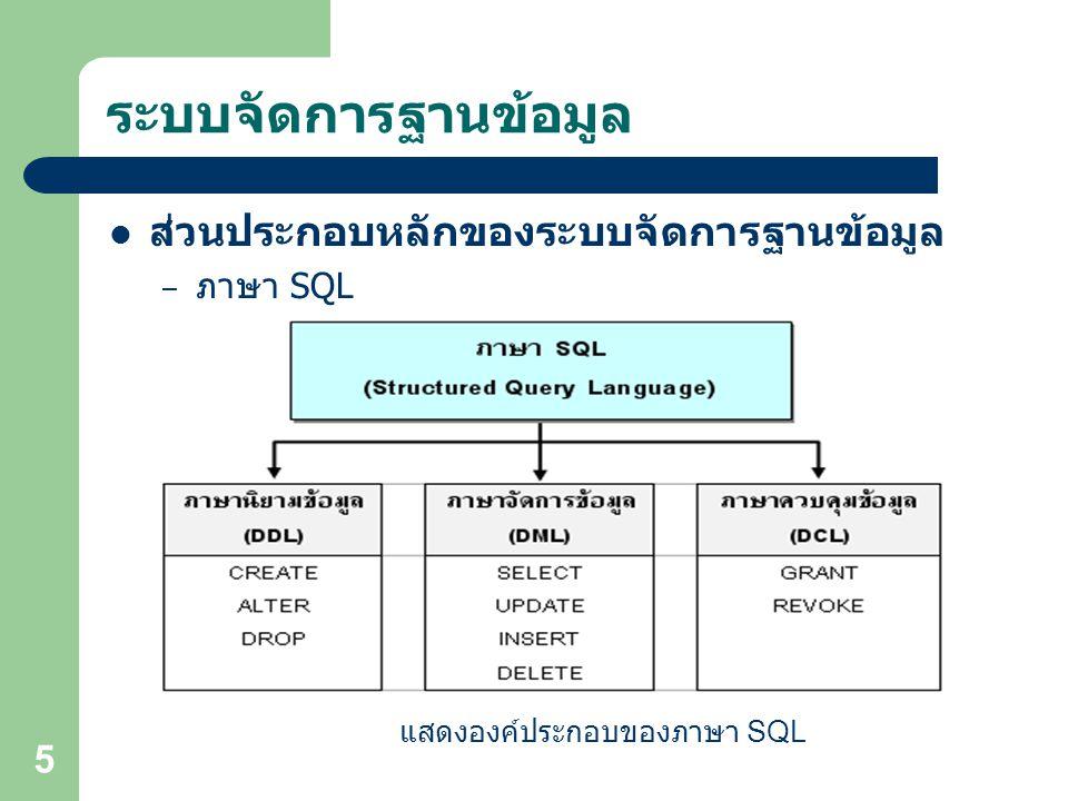 Object-Oriented Technology OOAD 5 ระบบจัดการฐานข้อมูล ส่วนประกอบหลักของระบบจัดการฐานข้อมูล – ภาษา SQL แสดงองค์ประกอบของภาษา SQL