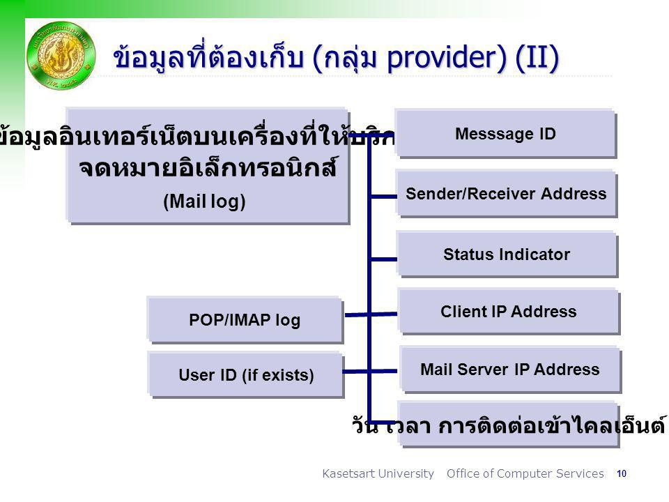 10 Kasetsart University Office of Computer Services ข้อมูลที่ต้องเก็บ (กลุ่ม provider) (II) ข้อมูลอินเทอร์เน็ตบนเครื่องที่ให้บริการ จดหมายอิเล็กทรอนิกส์ (Mail log) Messsage ID Sender/Receiver Address Status Indicator Client IP Address วัน เวลา การติดต่อเข้าไคลเอ็นต์ Mail Server IP Address User ID (if exists) POP/IMAP log