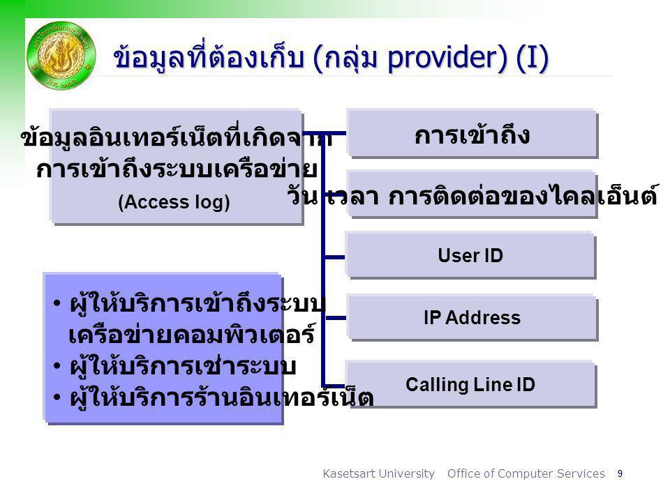 9 Kasetsart University Office of Computer Services ข้อมูลที่ต้องเก็บ (กลุ่ม provider) (I) ข้อมูลอินเทอร์เน็ตที่เกิดจาก การเข้าถึงระบบเครือข่าย (Access log) การเข้าถึง วัน เวลา การติดต่อของไคลเอ็นต์ User ID IP Address Calling Line ID ผู้ให้บริการเข้าถึงระบบ เครือข่ายคอมพิวเตอร์ ผู้ให้บริการเช่าระบบ ผู้ให้บริการร้านอินเทอร์เน็ต