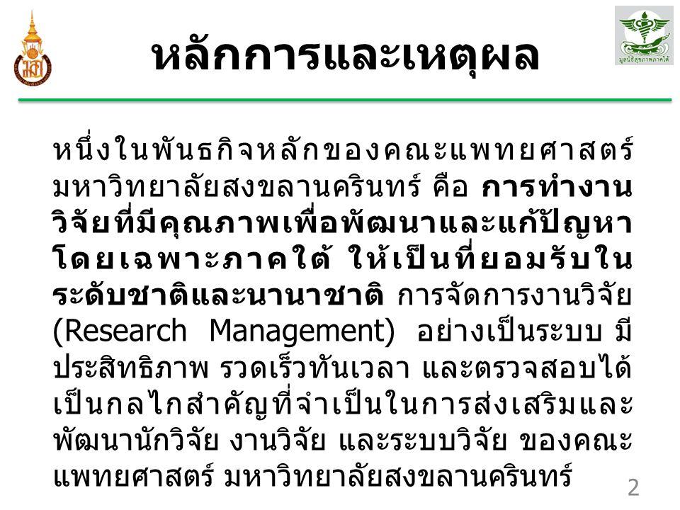 วัตถุประสงค์ 1) เพื่อพัฒนาระบบสารสนเทศเพื่อการจัดการ งานวิจัยอย่างเป็นระบบ มีประสิทธิภาพ รวดเร็ว ทันเวลา และตรวจสอบได้ โดยสามารถใช้งาน ระบบผ่านเครือข่ายอินเตอร์เน็ต 2) เพื่อเป็นแนวทางและการประสานงานกับ นักวิจัยในการลงทะเบียนโครงการเพื่อขอ พิจารณาจริยธรรมการวิจัยในมนุษย์ 3