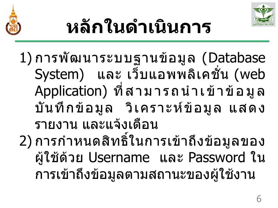 หลักในดำเนินการ 6 1) การพัฒนาระบบฐานข้อมูล (Database System) และ เว็บแอพพลิเคชั่น (web Application) ที่สามารถนำเข้าข้อมูล บันทึกข้อมูล วิเคราะห์ข้อมูล แสดง รายงาน และแจ้งเตือน 2) การกำหนดสิทธิ์ในการเข้าถึงข้อมูลของ ผู้ใช้ด้วย Username และ Password ใน การเข้าถึงข้อมูลตามสถานะของผู้ใช้งาน