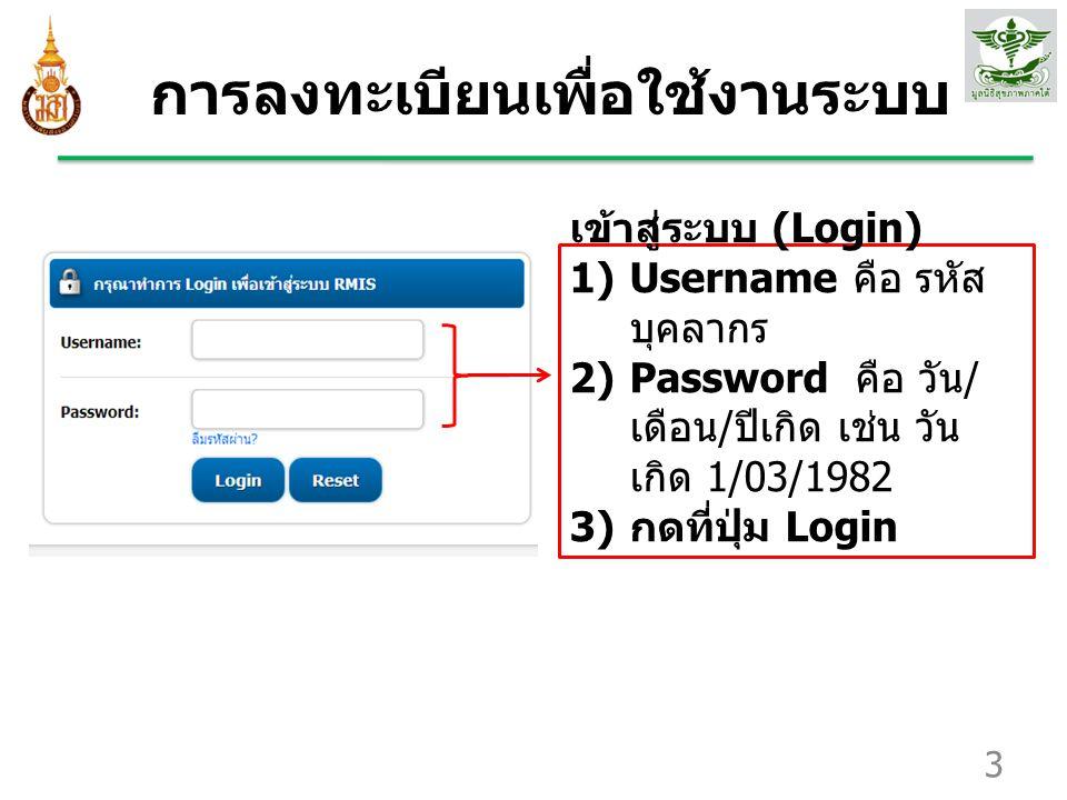 การลงทะเบียนเพื่อใช้งานระบบ 3 เข้าสู่ระบบ (Login) 1)Username คือ รหัส บุคลากร 2)Password คือ วัน / เดือน / ปีเกิด เช่น วัน เกิด 1/03/1982 3) กดที่ปุ่ม
