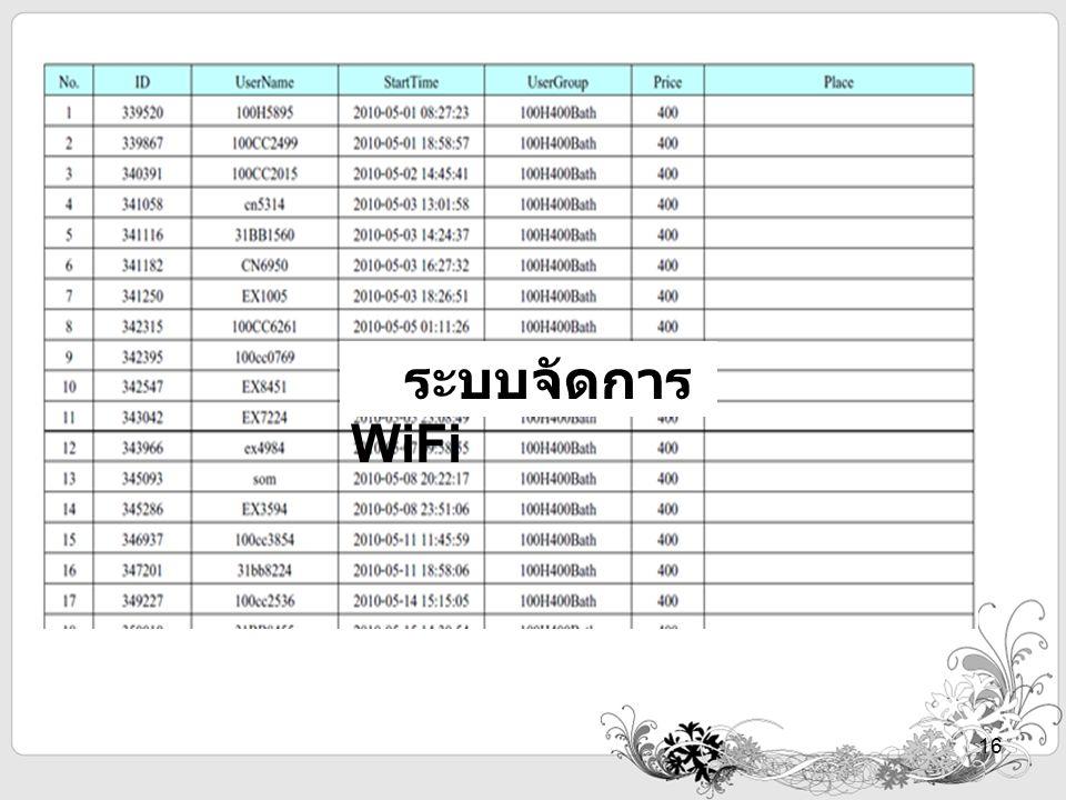 ระบบจัดการ WiFi 16