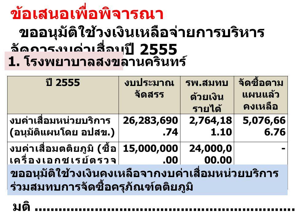 ข้อเสนอเพื่อพิจารณา ขออนุมัติใช้วงเงินเหลือจ่ายการบริหาร จัดการงบค่าเสื่อมปี 2555 ปี 2555 งบประมาณ จัดสรร รพ. สมทบ ด้วยเงิน รายได้ จัดซื้อตาม แผนแล้ว