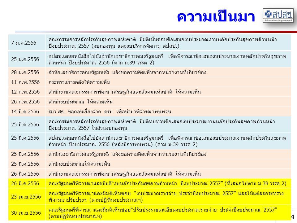ประเด็นรายละเอียด เป้าประสงค์ประชาชนเข้าถึงบริการสาธารณสุขด้วยการใช้บริการแพทย์แผนไทยเพิ่มขึ้น วัตถุประสงค์ เพื่อให้มีบริการแพทย์แผนไทยที่มีคุณภาพและปลอดภัยคู่ขนานไปกับการแพทย์แผน ปัจจุบัน เพื่อให้มีการใช้ยาจากสมุนไพรที่อยู่ในบัญชียาหลักแห่งชาติเพิ่มขึ้น ตัวชี้วัด ร้อยละของประชาชนได้รับบริการการแพทย์แผนไทยและการแพทย์ทางเลือก เพิ่มขึ้น จำนวนหน่วยบริการที่เป็นศูนย์บริการด้านการแพทย์แผนไทยและมีแพทย์แผนไทยประจำ มีการ certify ระดับ CUP ร้อยละของ รพ.สต.