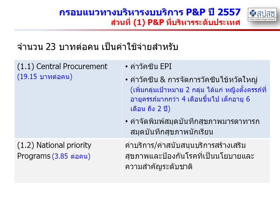 กรอบแนวทางบริหารงบบริการ P&P ปี 2557 ส่วนที่ (1) P&P ที่บริหารระดับประเทศ จำนวน 23 บาทต่อคน เป็นค่าใช้จ่ายสำหรับ (1.1) Central Procurement (19.15 บาทต