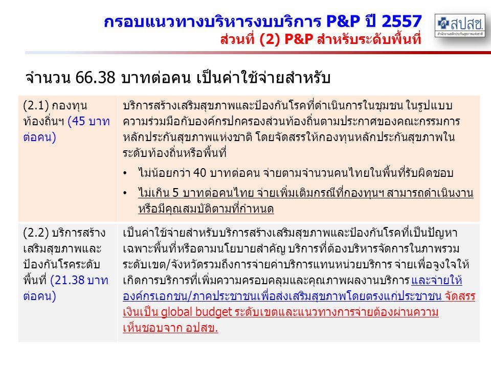 กรอบแนวทางบริหารงบบริการ P&P ปี 2557 ส่วนที่ (2) P&P สำหรับระดับพื้นที่ จำนวน 66.38 บาทต่อคน เป็นค่าใช้จ่ายสำหรับ (2.1) กองทุน ท้องถิ่นฯ (45 บาท ต่อคน