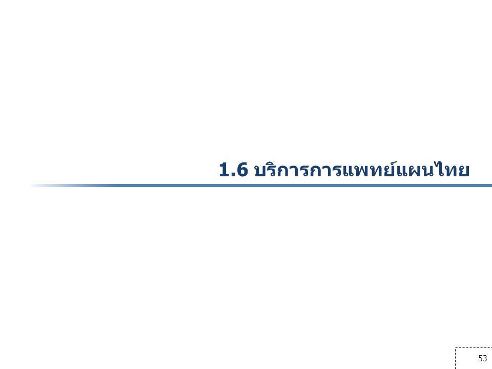 1.6 บริการการแพทย์แผนไทย 53