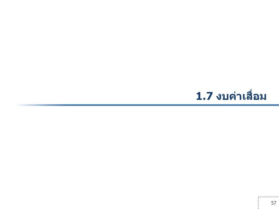 1.7 งบค่าเสื่อม 57