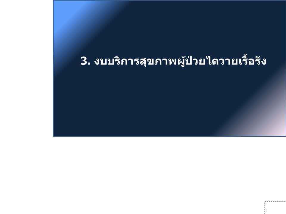 3. งบบริการสุขภาพผู้ป่วยไตวายเรื้อรัง 68