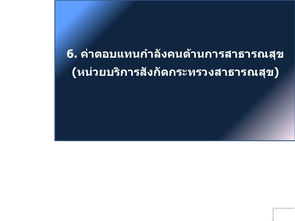 6. ค่าตอบแทนกำลังคนด้านการสาธารณสุข (หน่วยบริการสังกัดกระทรวงสาธารณสุข) 74