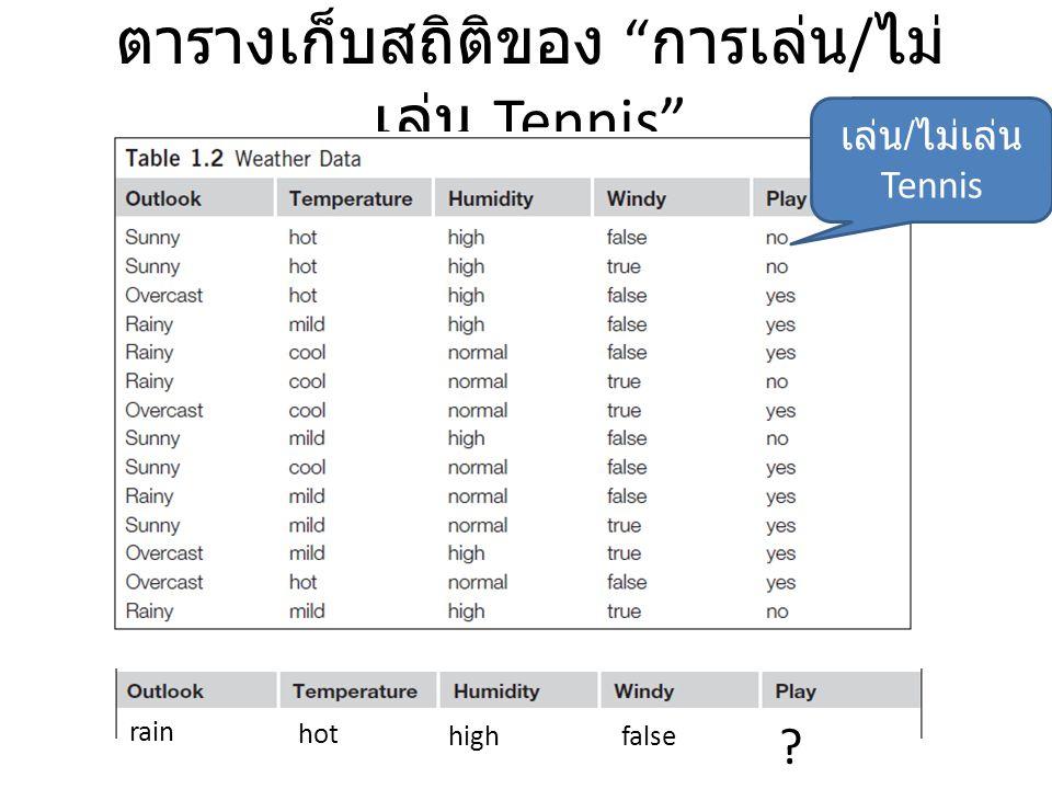 ตารางเก็บสถิติของ การเล่น / ไม่ เล่น Tennis เล่น / ไม่เล่น Tennis rain hot high false ?