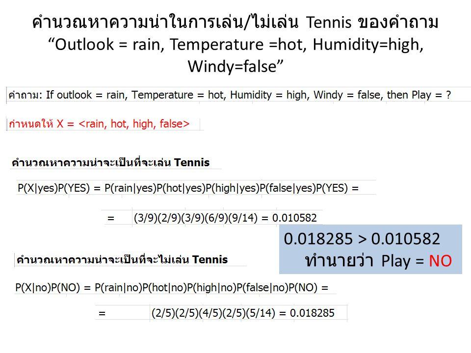 คำนวณหาความน่าในการเล่น / ไม่เล่น Tennis ของคำถาม Outlook = rain, Temperature =hot, Humidity=high, Windy=false 0.018285 > 0.010582 ทำนายว่า Play = NO
