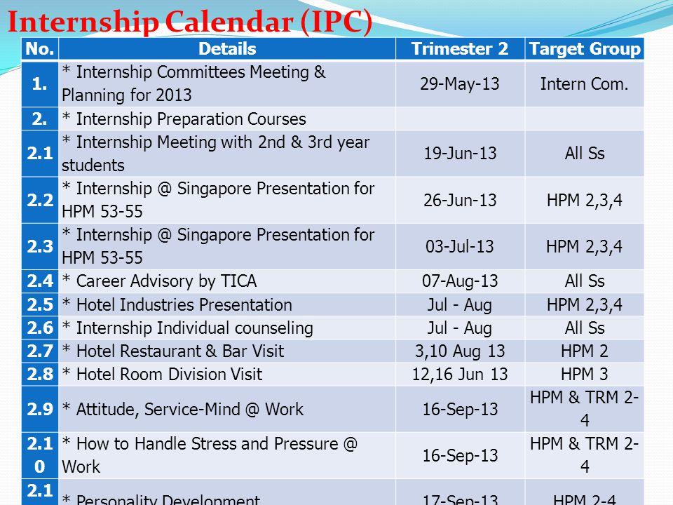 Internship Calendar (IPC) No.DetailsTrimester 2Target Group 1. * Internship Committees Meeting & Planning for 2013 29-May-13Intern Com. 2.* Internship