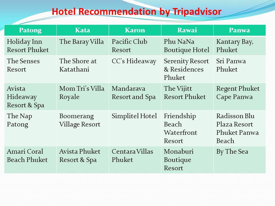 Hotel Recommendation by Tripadvisor PatongKataKaronRawaiPanwa Holiday Inn Resort Phuket The Baray VillaPacific Club Resort Phu NaNa Boutique Hotel Kan