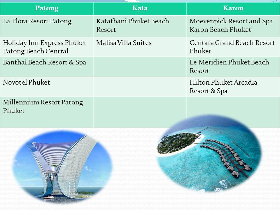 PatongKataKaron La Flora Resort PatongKatathani Phuket Beach Resort Moevenpick Resort and Spa Karon Beach Phuket Holiday Inn Express Phuket Patong Bea