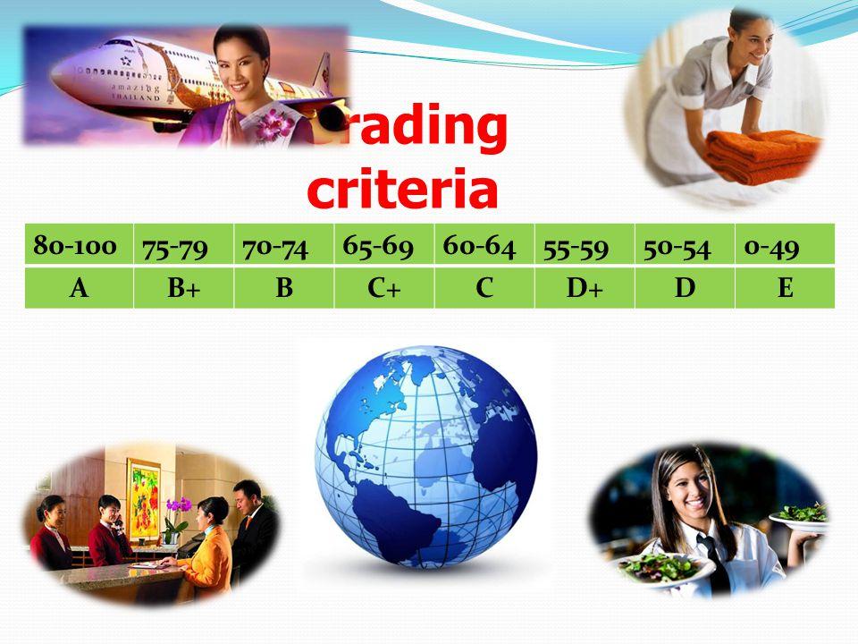 Grading criteria 80-10075-7970-7465-6960-6455-5950-540-49 AB+BC+CD+DE