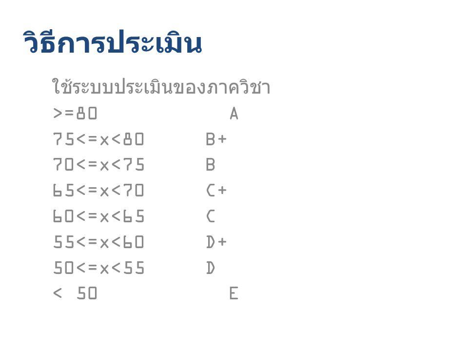 วิธีการประเมิน ใช้ระบบประเมินของภาควิชา >=80 A 75<=x<80 B+ 70<=x<75 B 65<=x<70 C+ 60<=x<65 C 55<=x<60 D+ 50<=x<55 D < 50 E