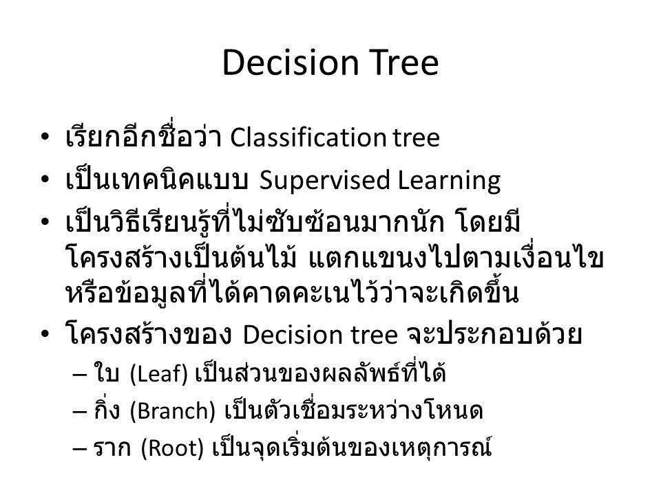 เรียกอีกชื่อว่า Classification tree เป็นเทคนิคแบบ Supervised Learning เป็นวิธีเรียนรู้ที่ไม่ซับซ้อนมากนัก โดยมี โครงสร้างเป็นต้นไม้ แตกแขนงไปตามเงื่อนไข หรือข้อมูลที่ได้คาดคะเนไว้ว่าจะเกิดขึ้น โครงสร้างของ Decision tree จะประกอบด้วย – ใบ (Leaf) เป็นส่วนของผลลัพธ์ที่ได้ – กิ่ง (Branch) เป็นตัวเชื่อมระหว่างโหนด – ราก (Root) เป็นจุดเริ่มต้นของเหตุการณ์