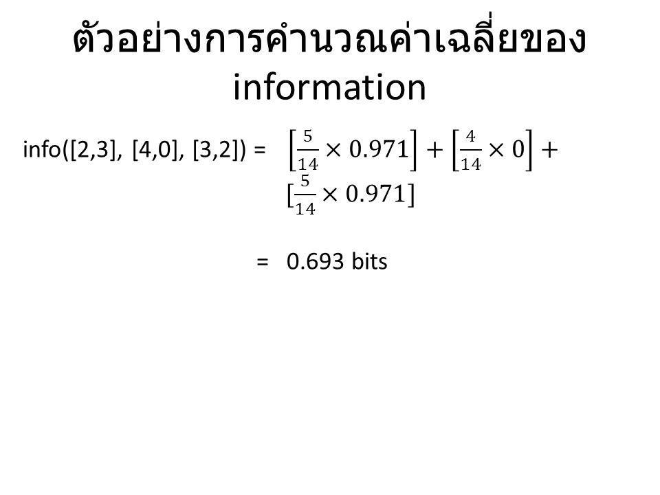 ตัวอย่างการคำนวณค่า Information Gain Gain(outlook) = info([9,5]) - info([2,3], [4,0], [3,2]) = 0.940 – 0.693 = 0.247 bits Information value of creating a branch on the outlook attribute