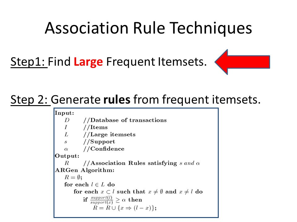 Association Rules Goal: Provide an overview of basic Association Rule mining techniques Association Rules Problem Overview – Large itemsets Associatio