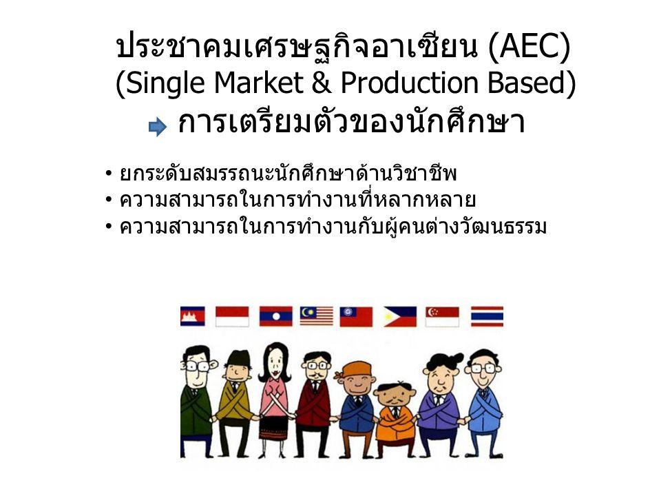 ประชาคมเศรษฐกิจอาเซียน (AEC) (Single Market & Production Based) การเตรียมตัวของนักศึกษา ยกระดับสมรรถนะนักศึกษาด้านวิชาชีพ ความสามารถในการทำงานที่หลากหลาย ความสามารถในการทำงานกับผู้คนต่างวัฒนธรรม