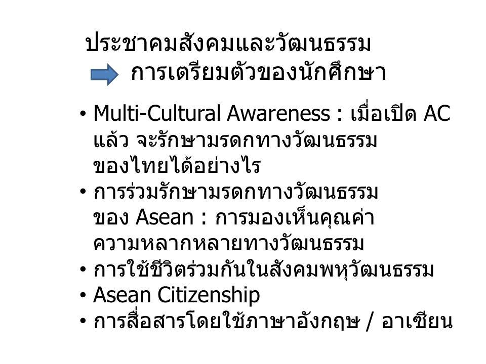 ประชาคมสังคมและวัฒนธรรม การเตรียมตัวของนักศึกษา Multi-Cultural Awareness : เมื่อเปิด AC แล้ว จะรักษามรดกทางวัฒนธรรม ของไทยได้อย่างไร การร่วมรักษามรดกทางวัฒนธรรม ของ Asean : การมองเห็นคุณค่า ความหลากหลายทางวัฒนธรรม การใช้ชีวิตร่วมกันในสังคมพหุวัฒนธรรม Asean Citizenship การสื่อสารโดยใช้ภาษาอังกฤษ / อาเซียน