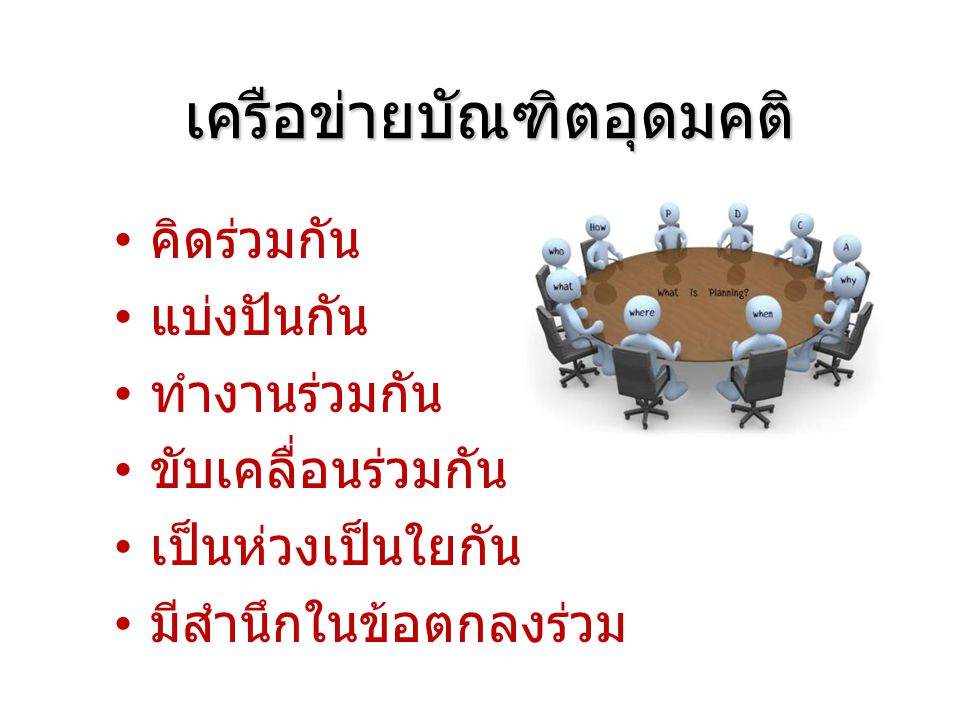 Challenge : How to Engage นักศึกษา Awareness Goal Setting Self Commitment Act by Themselves Method ?