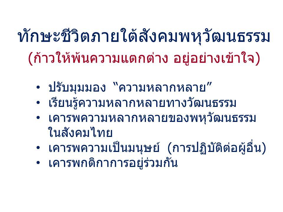 ทักษะชีวิตภายใต้สังคมพหุวัฒนธรรม (ก้าวให้พ้นความแตกต่าง อยู่อย่างเข้าใจ) ปรับมุมมอง ความหลากหลาย เรียนรู้ความหลากหลายทางวัฒนธรรม เคารพความหลากหลายของพหุวัฒนธรรม ในสังคมไทย เคารพความเป็นมนุษย์ (การปฏิบัติต่อผู้อื่น) เคารพกติกาการอยู่ร่วมกัน