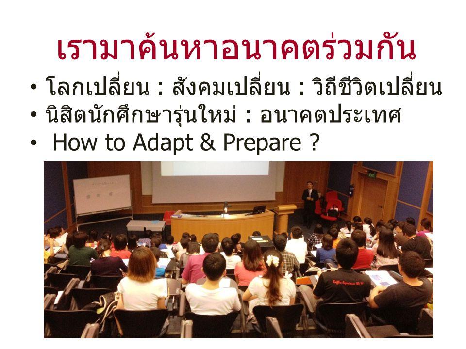เรามาค้นหาอนาคตร่วมกัน โลกเปลี่ยน : สังคมเปลี่ยน : วิถีชีวิตเปลี่ยน นิสิตนักศึกษารุ่นใหม่ : อนาคตประเทศ How to Adapt & Prepare