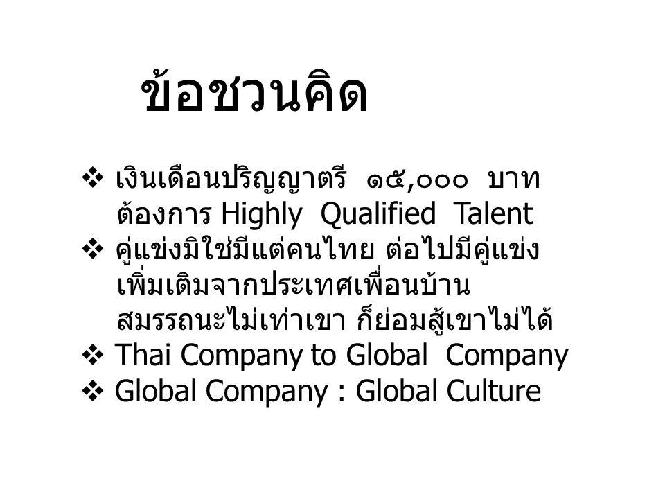 ข้อชวนคิด  เงินเดือนปริญญาตรี ๑๕,๐๐๐ บาท ต้องการ Highly Qualified Talent  คู่แข่งมิใช่มีแต่คนไทย ต่อไปมีคู่แข่ง เพิ่มเติมจากประเทศเพื่อนบ้าน สมรรถนะไม่เท่าเขา ก็ย่อมสู้เขาไม่ได้  Thai Company to Global Company  Global Company : Global Culture