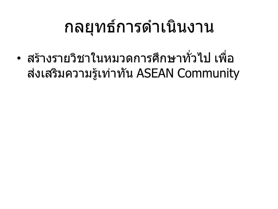 กลยุทธ์การดำเนินงาน สร้างรายวิชาในหมวดการศึกษาทั่วไป เพื่อ ส่งเสริมความรู้เท่าทัน ASEAN Community