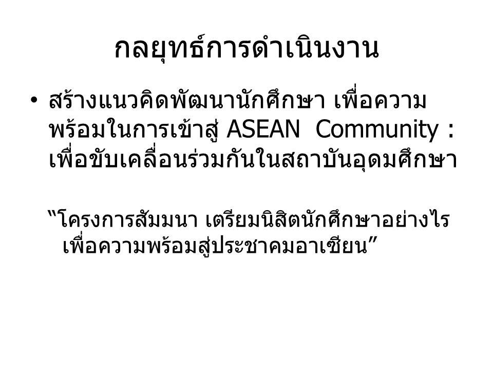 กลยุทธ์การดำเนินงาน สร้างแนวคิดพัฒนานักศึกษา เพื่อความ พร้อมในการเข้าสู่ ASEAN Community : เพื่อขับเคลื่อนร่วมกันในสถาบันอุดมศึกษา โครงการสัมมนา เตรียมนิสิตนักศึกษาอย่างไร เพื่อความพร้อมสู่ประชาคมอาเซียน