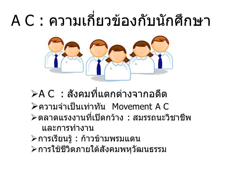 A C : ความเกี่ยวข้องกับนักศึกษา  A C : สังคมที่แตกต่างจากอดีต  ความจำเป็นเท่าทัน Movement A C  ตลาดแรงงานที่เปิดกว้าง : สมรรถนะวิชาชีพ และการทำงาน  การเรียนรู้ : ก้าวข้ามพรมแดน  การใช้ชีวิตภายใต้สังคมพหุวัฒนธรรม