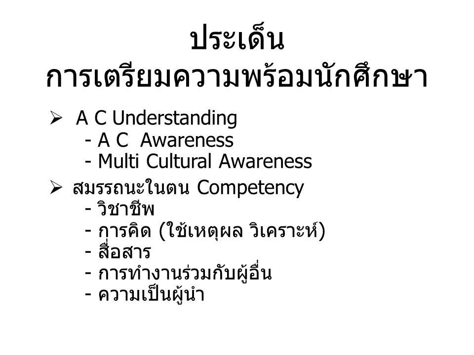 ประเด็น การเตรียมความพร้อมนักศึกษา  A C Understanding - A C Awareness - Multi Cultural Awareness  สมรรถนะในตน Competency - วิชาชีพ - การคิด (ใช้เหตุผล วิเคราะห์) - สื่อสาร - การทำงานร่วมกับผู้อื่น - ความเป็นผู้นำ