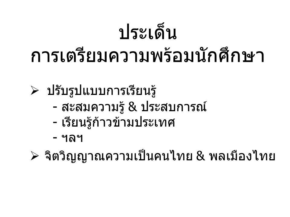 ประเด็น การเตรียมความพร้อมนักศึกษา  ปรับรูปแบบการเรียนรู้ - สะสมความรู้ & ประสบการณ์ - เรียนรู้ก้าวข้ามประเทศ - ฯลฯ  จิตวิญญาณความเป็นคนไทย & พลเมืองไทย
