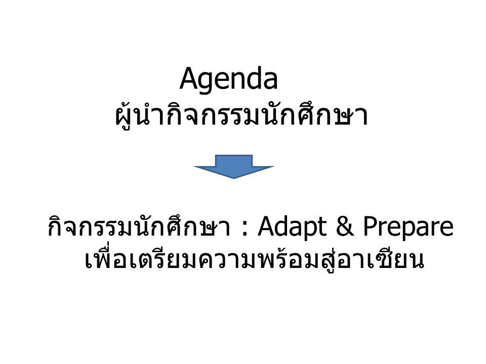 กิจกรรมนักศึกษา : Adapt & Prepare เพื่อเตรียมความพร้อมสู่อาเซียน Agenda ผู้นำกิจกรรมนักศึกษา