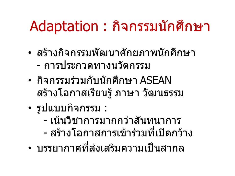 Adaptation : กิจกรรมนักศึกษา สร้างกิจกรรมพัฒนาศักยภาพนักศึกษา - การประกวดทางนวัตกรรม กิจกรรมร่วมกับนักศึกษา ASEAN สร้างโอกาสเรียนรู้ ภาษา วัฒนธรรม รูปแบบกิจกรรม : - เน้นวิชาการมากกว่าสันทนาการ - สร้างโอกาสการเข้าร่วมที่เปิดกว้าง บรรยากาศที่ส่งเสริมความเป็นสากล