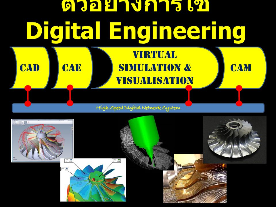 ตัวอย่างการใช้ Digital Engineering High-Speed Digital Network System CADCAE Virtual SIMULATION & VISUALISATION CAM