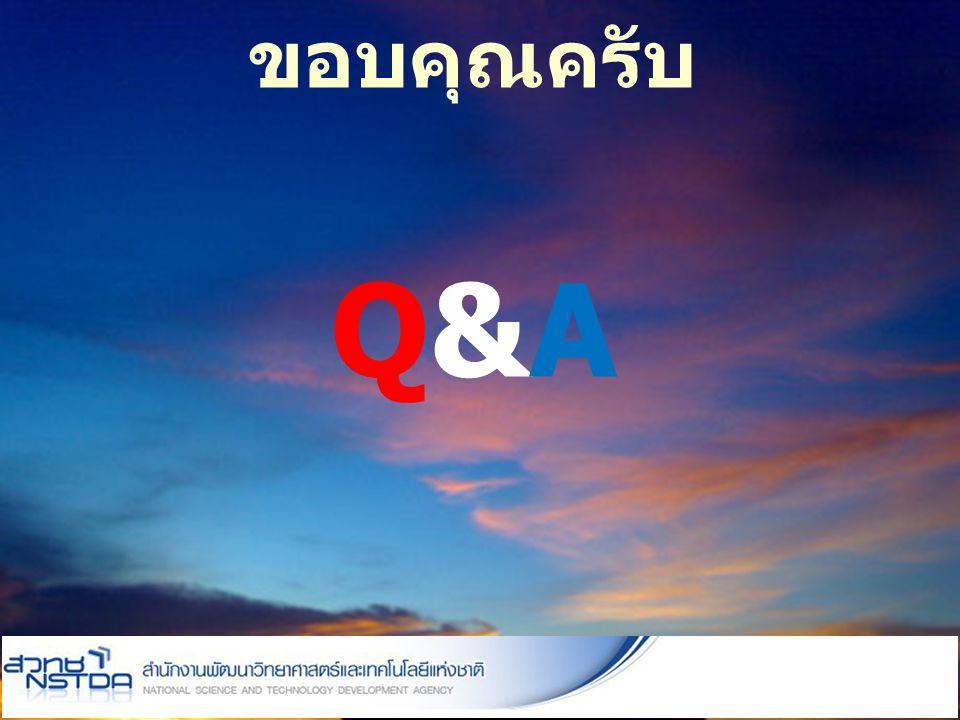 ขอบคุณครับ Q&AQ&A