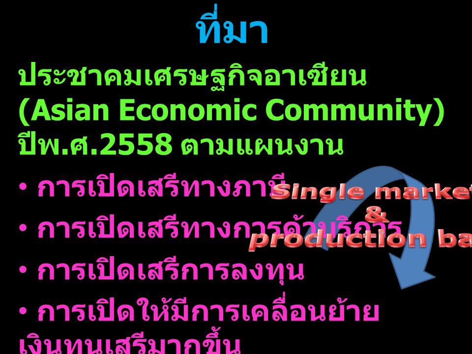 ประชาคมเศรษฐกิจอาเซียน (Asian Economic Community) ปีพ.