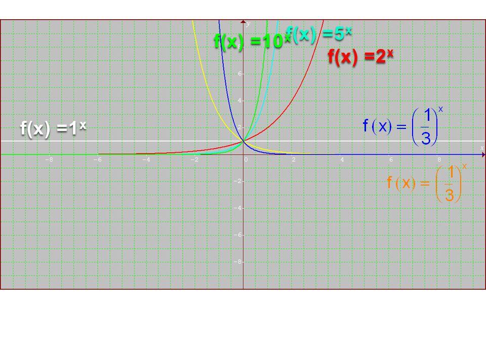 f(x) =1 x f(x) =2 x f(x) =5 x f(x) =10 x