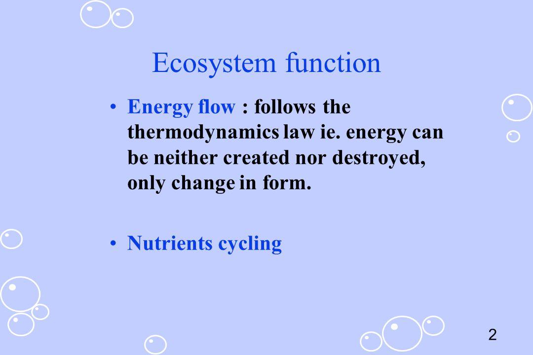 13 Nitrogen cycle Organic N & Humus NH 4 NO 3 N2N2 Plant biomass Microbial biomass Rhizobium Animal biomass Mineraization Nitrification Plant assimilate Heterotrophic microbial assimilation Denitrification N 2 fixation grazing