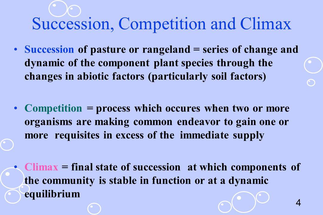 15 Fertilizer input Soil nutrients Animal growth Animal Products Fertilizer economy in managed pasture Animal excreta