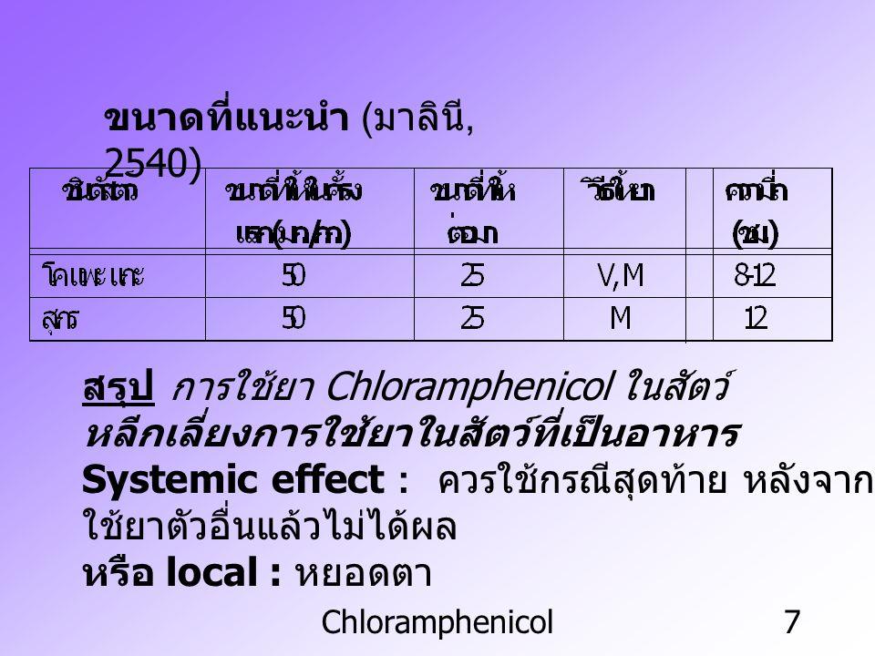Chloramphenicol7 ขนาดที่แนะนำ ( มาลินี, 2540) สรุป การใช้ยา Chloramphenicol ในสัตว์ หลีกเลี่ยงการใช้ยาในสัตว์ที่เป็นอาหาร Systemic effect : ควรใช้กรณี