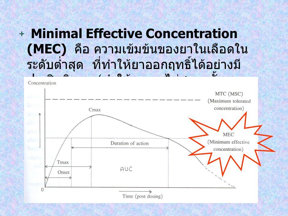 Minimal Effective Concentration (MEC) คือ ความเข้มข้นของยาในเลือดใน ระดับต่ำสุด ที่ทำให้ยาออกฤทธิ์ได้อย่างมี ประสิทธิภาพ ( ทำให้อาการไม่สบายนั้น หายไป
