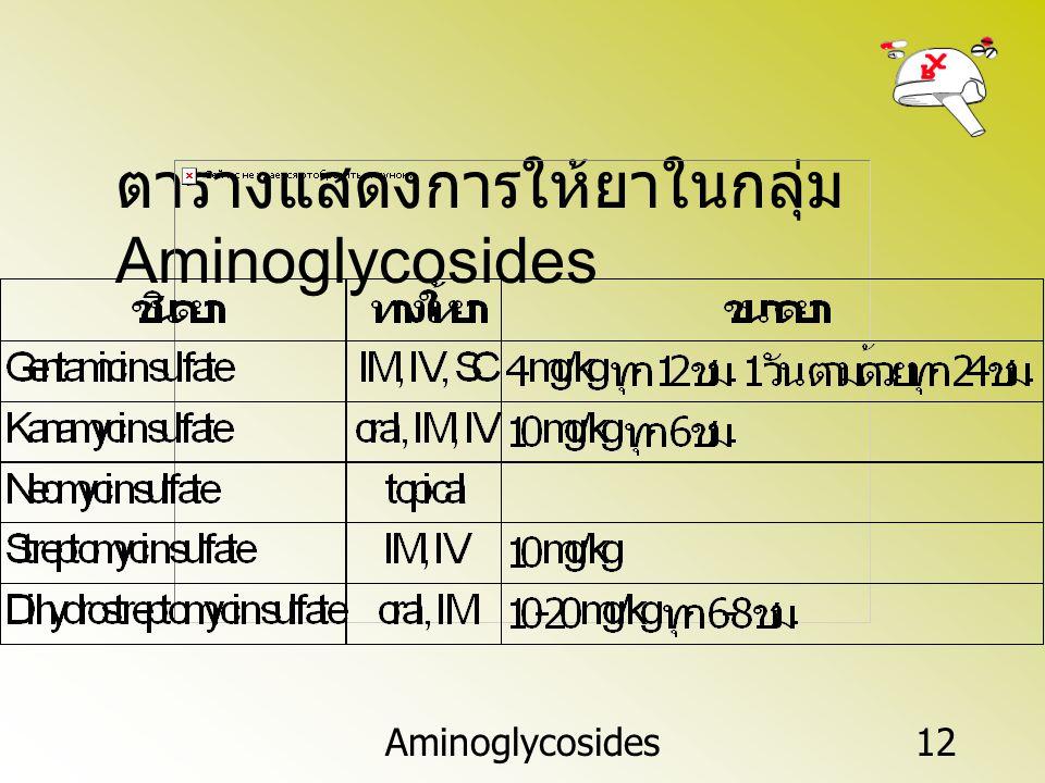 Aminoglycosides12 ตารางแสดงการให้ยาในกลุ่ม Aminoglycosides