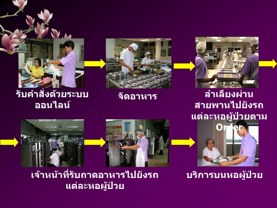 มาตรฐานการเตรียมเนื้อสัตว์ที่ใช้ผลิตอาหาร ผู้ป่วย